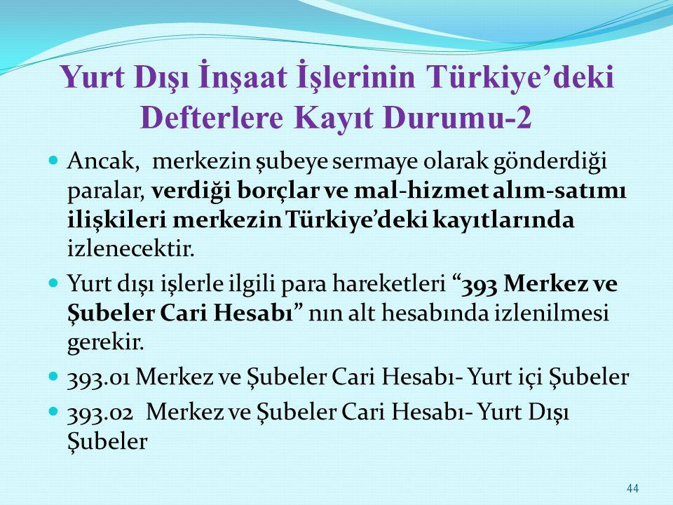 Yurt Dışı İnşaat İşlerinin Türkiye'deki Defterlere Kayıt Durumu-2 Ancak, merkezin şubeye sermaye olarak gönderdiği paralar, verdiği borçlar ve mal-hiz