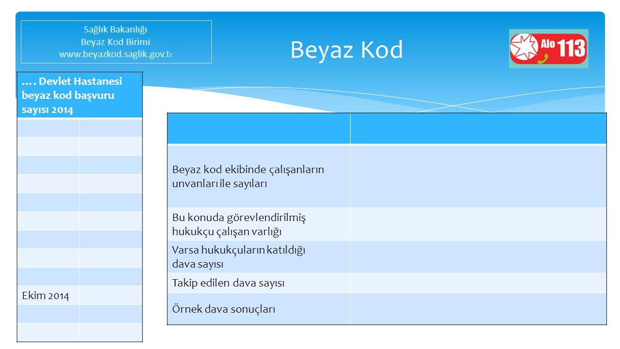 Sağlık Bakanlığı Beyaz Kod Birimi www.beyazkod.saglik.gov.t r ….