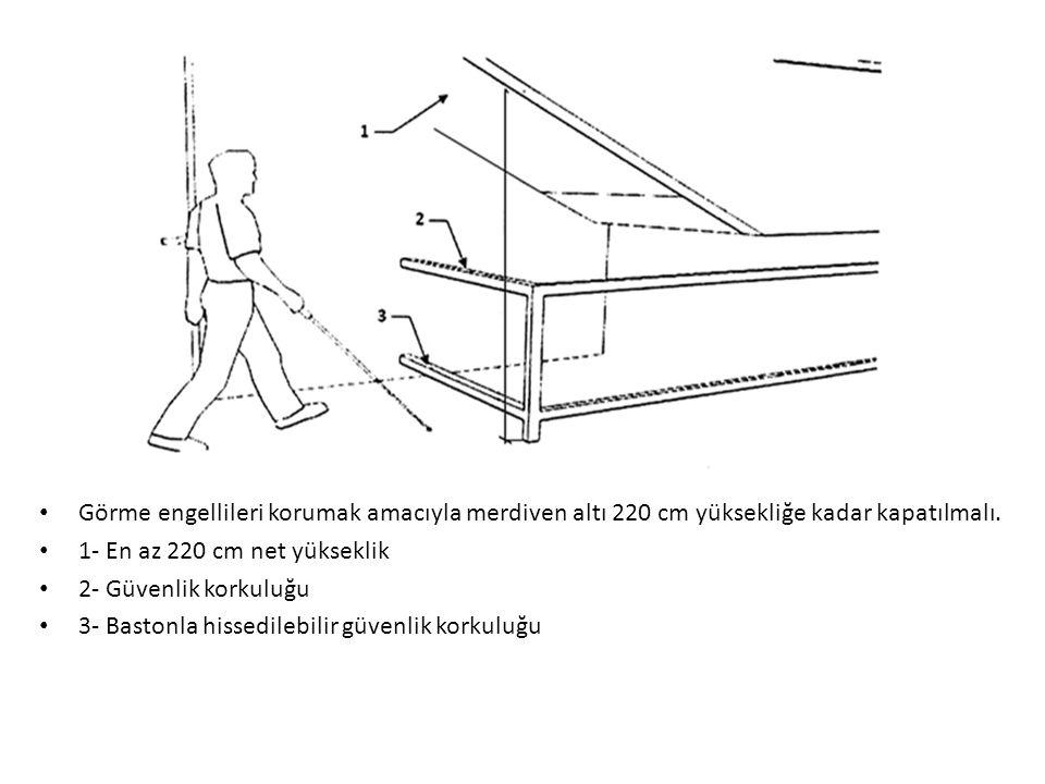 Görme engellileri korumak amacıyla merdiven altı 220 cm yüksekliğe kadar kapatılmalı. 1- En az 220 cm net yükseklik 2- Güvenlik korkuluğu 3- Bastonla
