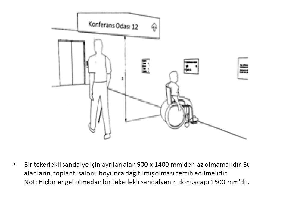 Bir tekerlekli sandalye için ayrılan alan 900 x 1400 mm'den az olmamalıdır. Bu alanların, toplantı salonu boyunca dağıtılmış olması tercih edilmelidir