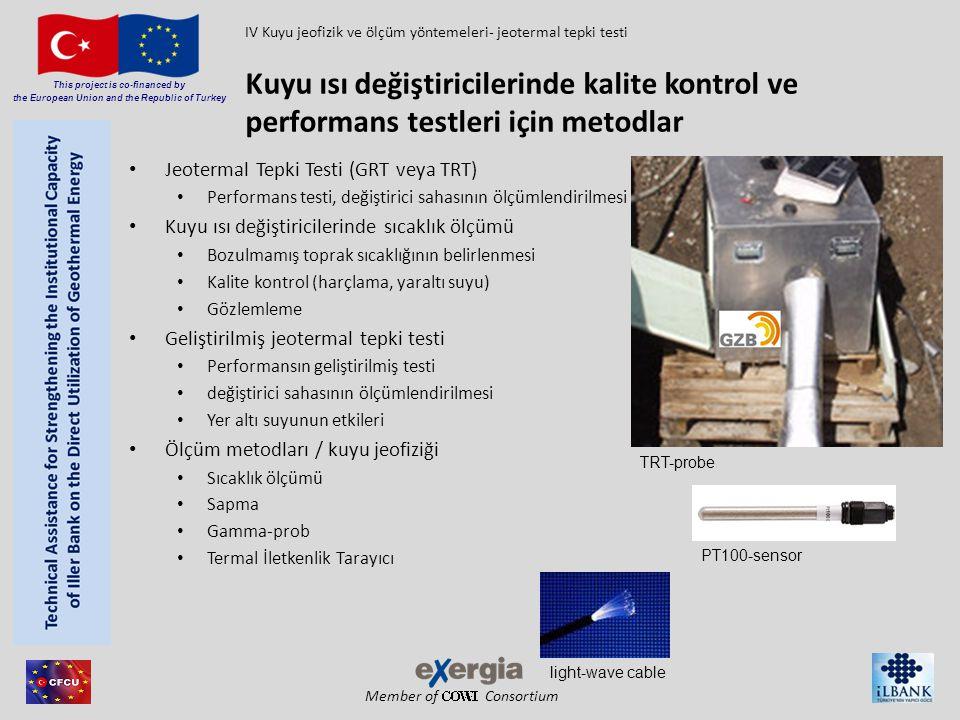 Member of Consortium This project is co-financed by the European Union and the Republic of Turkey Kuyu ısı değiştirici yerinde bütünleştirici termal iletkenlik tayini için Yerinde bir süreçtir Amaç: Kuyu ısı değiştirici birimi boyutlandırılmasının optimizyonu ve mevcut birimlerde ısı çıkarma kapasitesinin onayı.