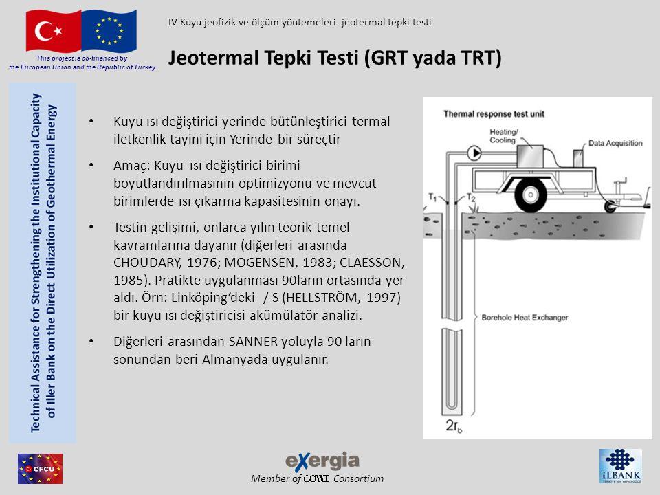 Member of Consortium This project is co-financed by the European Union and the Republic of Turkey Péclet sayısı analizi (ek konvektif etkisi) Péclet sayısı şu şekilde tanımlanır: Darcy-hızı Péclet sayısının tanımından çıkarılabilir (Zschocke, 2003): EGRT –Değerlendirme IV Kuyu jeofizik ve ölçüm yöntemeleri- Geliştrilmiş jeotermal tepki testi q a konvektif ısı akışı[W/m²] q c iletken ısı akışı[W/m²] ρ akışkan yoğunluğu[kg/m³] c p akışkanın sabit basınç altındaki özgül ısı kapasitesi [J/kg K] v f akışkanın Darcian hızı[m/s] ΔT sıcaklık farkı [K] λ = λ kond.