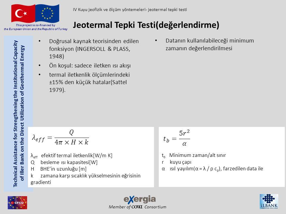 Member of Consortium This project is co-financed by the European Union and the Republic of Turkey Buntsandstein- Güneybatı-Almanya örnek ölçümleri Kumtaşı için literatürden alınan ısı iletkenlik değerleri (LANDOLT-BÖRNSTEIN 1982); ortalama 2.47 W/mK, 0.9 - 6.5 aralığıyla birlikte W/mK VDI-kılavuz 4640 2.3 W/mK kumtaşı için olan değer olduğunu önerir Yüksek kuvarsdan dolayı ölçülen değerler nispeten yüksek (λ = 7 W/mK) Yatay ve dikey ölçüm arasında belirgin bir fark  K ≈ 1.1 kumtaşı için nispeten yüksek anizotropi katsayısı Nedeni: yatay katmanlı tabaka kompozisyonu  katmanlara daha iyi iletkenlik paraleli, stratum sınırları, ısı transferi için engellerdir Nispeten daha yüksek doymuşluk değerleri, 10% olan gözeneklilikten dolayı (λ su > λ > λ hava ) Termal İletkenlik Tarayıcı - örnek IV Kuyu jeofizik ve ölçüm yöntemeleri– Termal iletkenlik tarayıcı ParametreDoygunlukYönMittlerer Buntsandstein Termal iletkenlik [W/mK] kuruYatay4.335 Dikey3.971 DoymuşYatay5.284 Dikey4.965