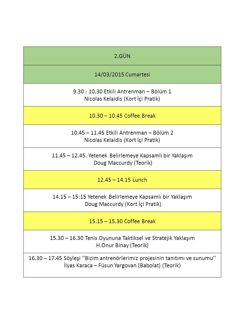 3.GÜN 2/11/2014 Pazar 10.00 – 11.00 Sezon içi kuvvet antrenmanlarını nasıl organize edebiliriz.
