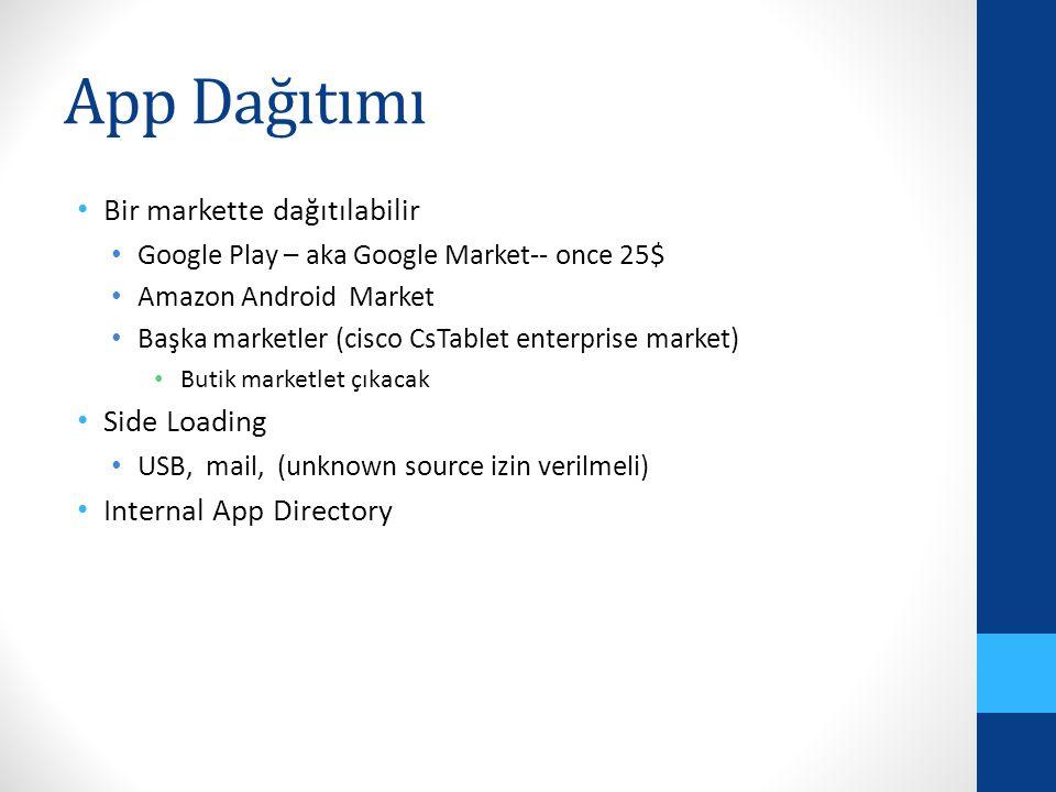 App Dağıtımı Bir markette dağıtılabilir Google Play – aka Google Market-- once 25$ Amazon Android Market Başka marketler (cisco CsTablet enterprise ma