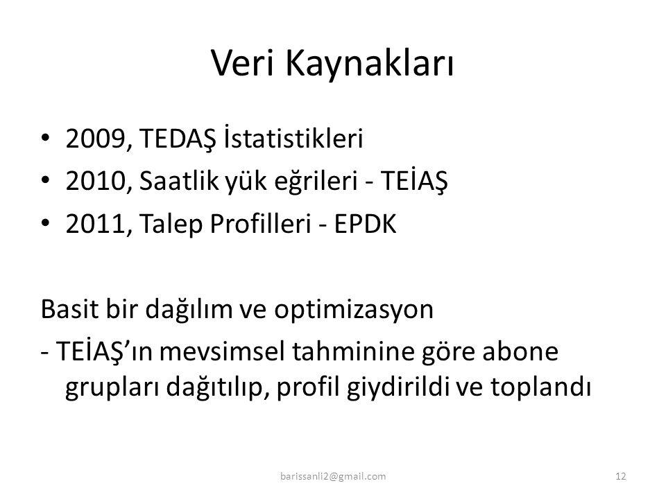 Veri Kaynakları 2009, TEDAŞ İstatistikleri 2010, Saatlik yük eğrileri - TEİAŞ 2011, Talep Profilleri - EPDK Basit bir dağılım ve optimizasyon - TEİAŞ'