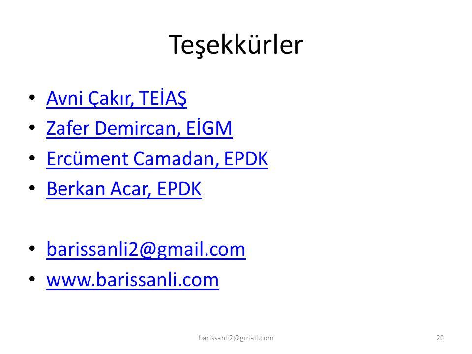 Teşekkürler Avni Çakır, TEİAŞ Zafer Demircan, EİGM Ercüment Camadan, EPDK Berkan Acar, EPDK barissanli2@gmail.com www.barissanli.com 20barissanli2@gma