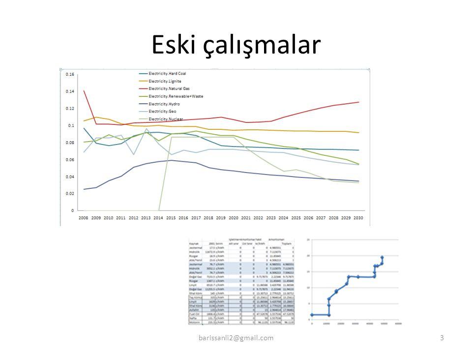 Arz-Talep Modeli Excel ve VBA (Visual Basic for Applications) Arz Modeli (Amaç : Arz eğrisi) – Karbon fiyatları, kuraklık etkisi vs Talep Modeli (Amaç: Talep eğrisinin bölünmesi) – Aydınlatma, Konut, Sanayii Toplam : Fiyat, maliyet hesapları 4barissanli2@gmail.com