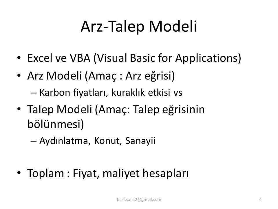 Arz-Talep Modeli Excel ve VBA (Visual Basic for Applications) Arz Modeli (Amaç : Arz eğrisi) – Karbon fiyatları, kuraklık etkisi vs Talep Modeli (Amaç