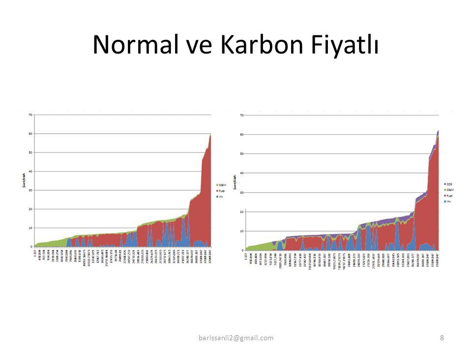 Normal ve Karbon Fiyatlı 8barissanli2@gmail.com