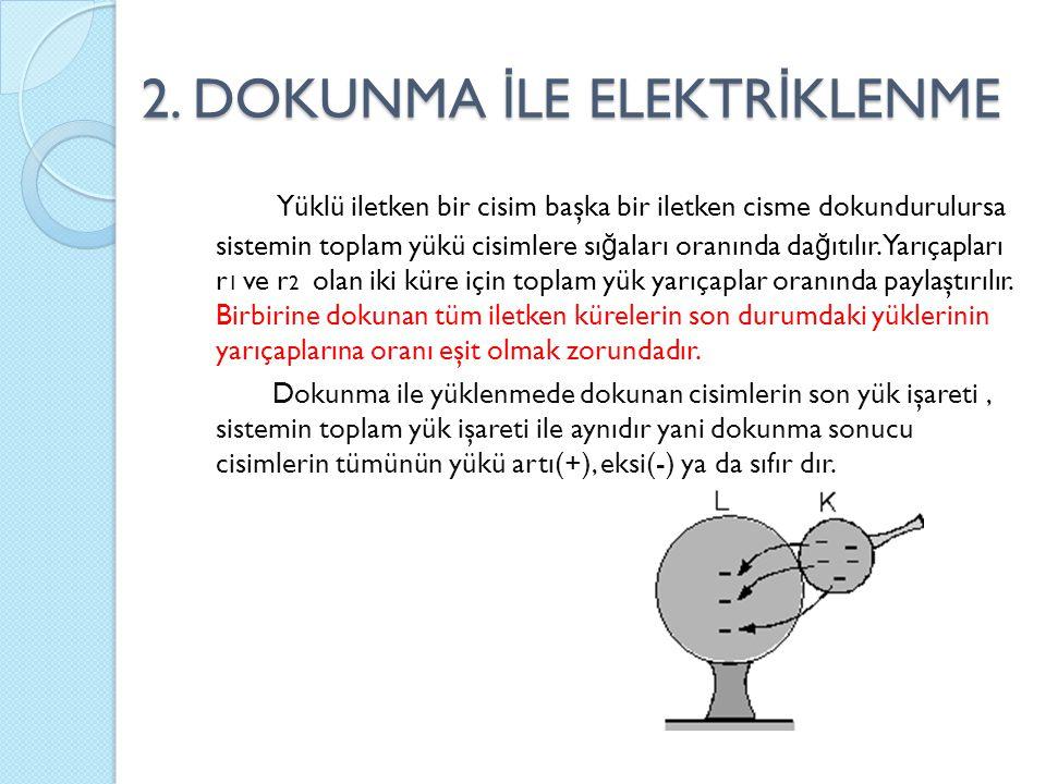 2. DOKUNMA İ LE ELEKTR İ KLENME Yüklü iletken bir cisim başka bir iletken cisme dokundurulursa sistemin toplam yükü cisimlere sı ğ aları oranında da ğ