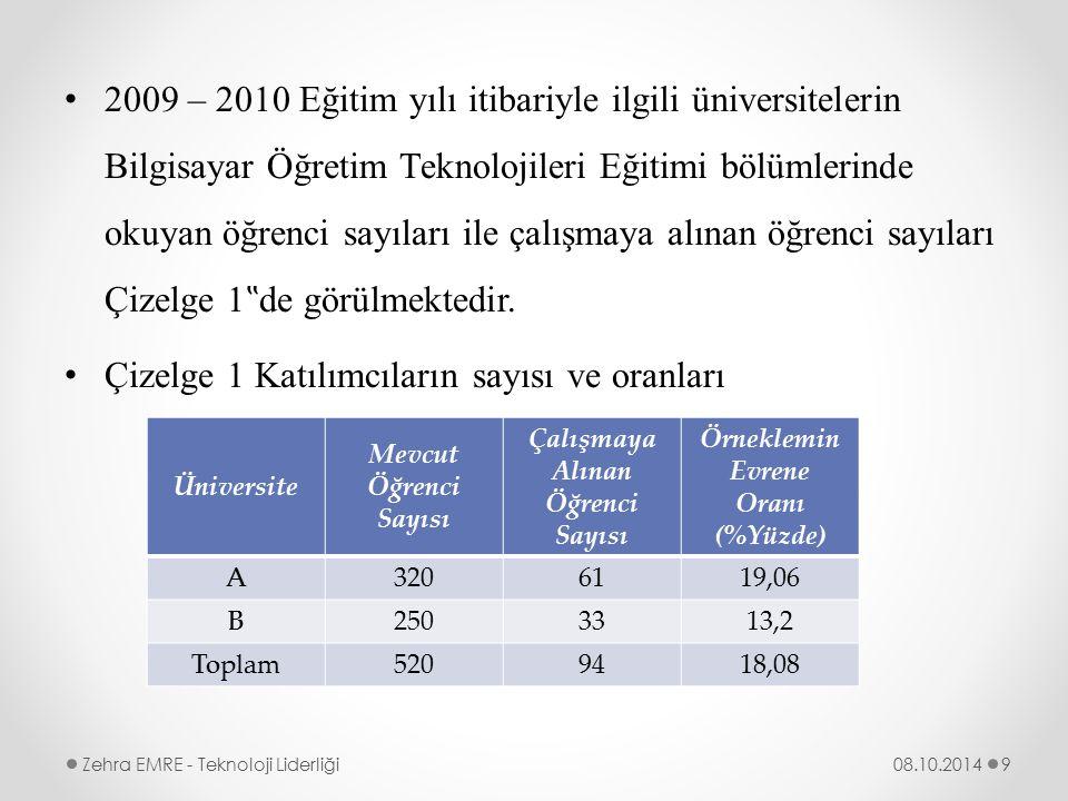 2009 – 2010 Eğitim yılı itibariyle ilgili üniversitelerin Bilgisayar Öğretim Teknolojileri Eğitimi bölümlerinde okuyan öğrenci sayıları ile çalışmaya