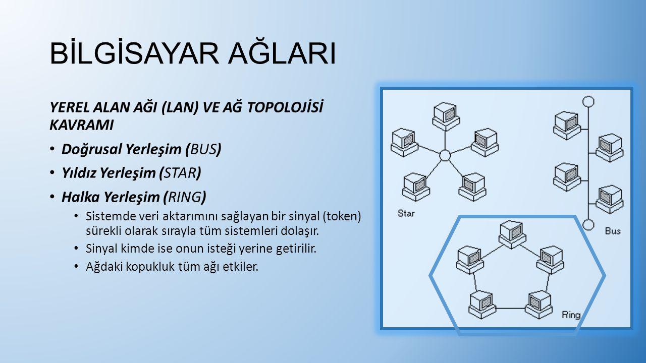 BİLGİSAYAR AĞLARI YEREL ALAN AĞI (LAN) VE AĞ TOPOLOJİSİ KAVRAMI Doğrusal Yerleşim (BUS) Yıldız Yerleşim (STAR) Halka Yerleşim (RING) Sistemde veri akt