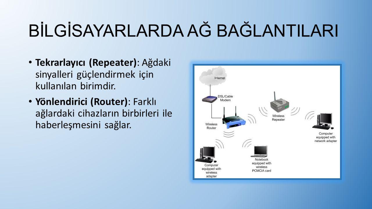 BİLGİSAYARLARDA AĞ BAĞLANTILARI Tekrarlayıcı (Repeater): Ağdaki sinyalleri güçlendirmek için kullanılan birimdir. Yönlendirici (Router): Farklı ağlard
