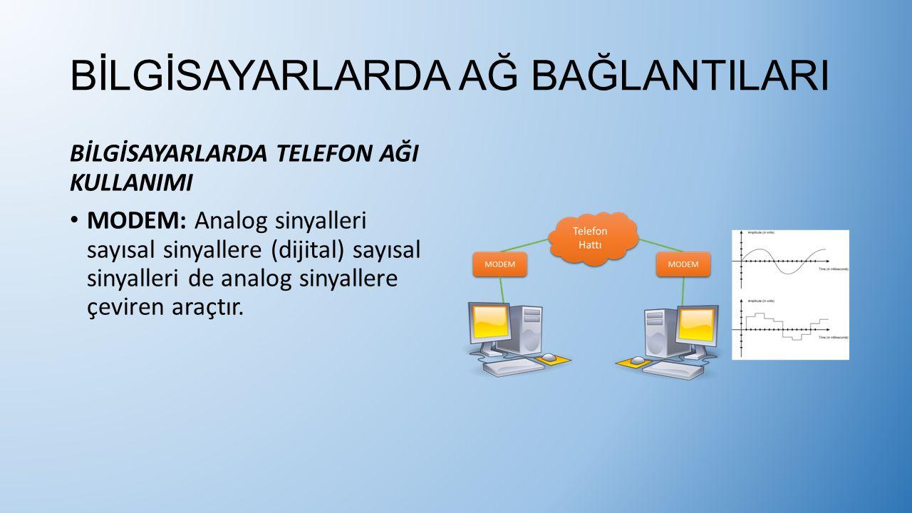 BİLGİSAYARLARDA TELEFON AĞI KULLANIMI MODEM: Analog sinyalleri sayısal sinyallere (dijital) sayısal sinyalleri de analog sinyallere çeviren araçtır.