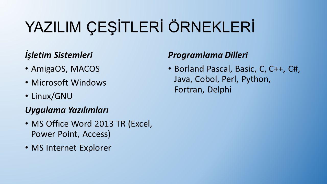 YAZILIM ÇEŞİTLERİ ÖRNEKLERİ İşletim Sistemleri AmigaOS, MACOS Microsoft Windows Linux/GNU Uygulama Yazılımları MS Office Word 2013 TR (Excel, Power Po