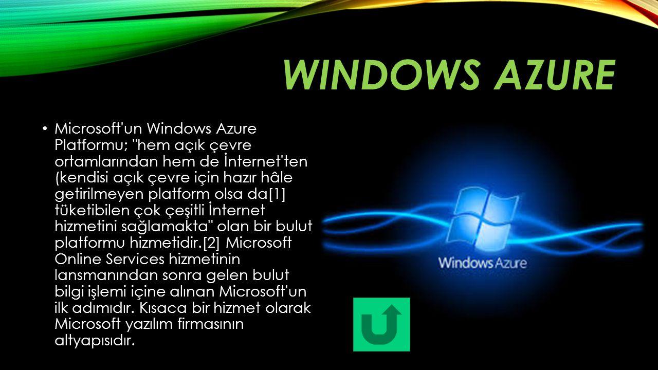 WINDOWS AZURE Microsoft'un Windows Azure Platformu;