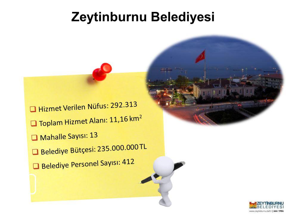 Zeytinburnu Belediyesi  Hizmet Verilen Nüfus: 292.313  Toplam Hizmet Alanı: 11,16 km 2  Mahalle Sayısı: 13  Belediye Bütçesi: 235.000.000 TL  Bel