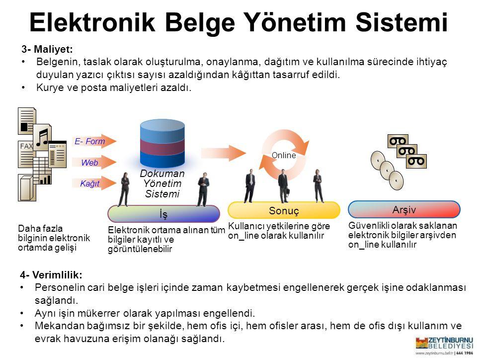 Elektronik Belge Yönetim Sistemi Zeytinburnu Belediyesi 3- Maliyet: Belgenin, taslak olarak oluşturulma, onaylanma, dağıtım ve kullanılma sürecinde ih