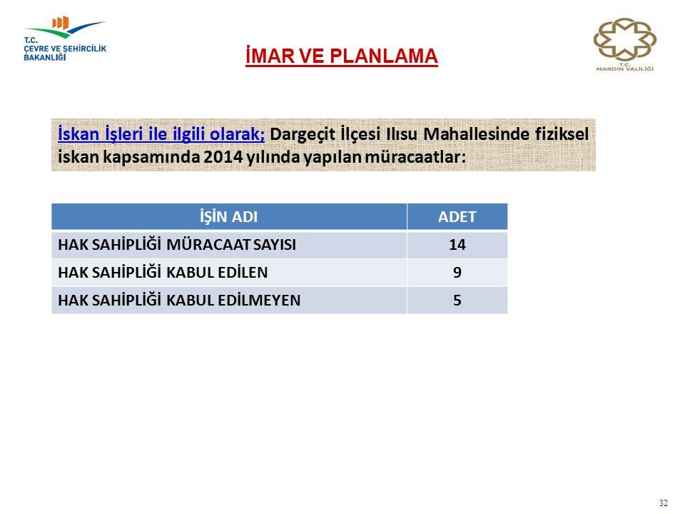 32 İMAR VE PLANLAMA İskan İşleri ile ilgili olarak; Dargeçit İlçesi Ilısu Mahallesinde fiziksel iskan kapsamında 2014 yılında yapılan müracaatlar: İŞİ