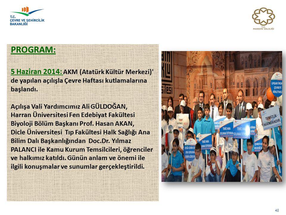 PROGRAM: 5 Haziran 2014: AKM (Atatürk Kültür Merkezi)' de yapılan açılışla Çevre Haftası kutlamalarına başlandı. Açılışa Vali Yardımcımız Ali GÜLDOĞAN