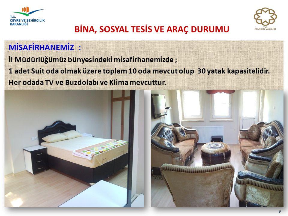 9 MİSAFİRHANEMİZ : İl Müdürlüğümüz bünyesindeki misafirhanemizde ; 1 adet Suit oda olmak üzere toplam 10 oda mevcut olup 30 yatak kapasitelidir.