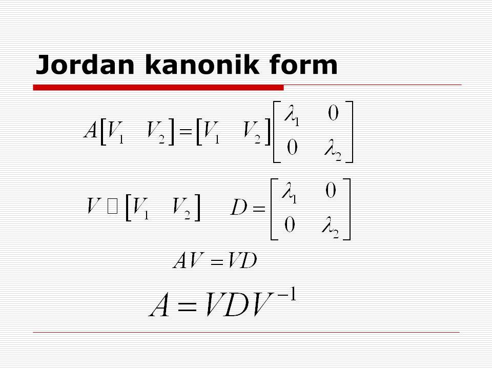 Jordan kanonik form