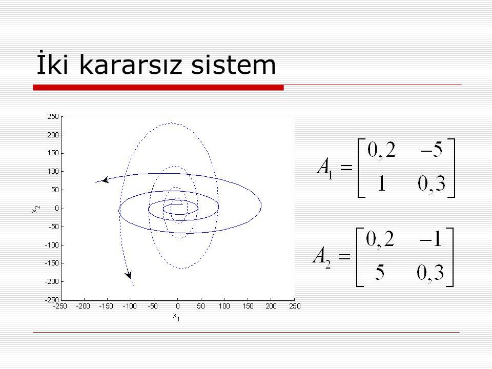 İki kararsız sistem