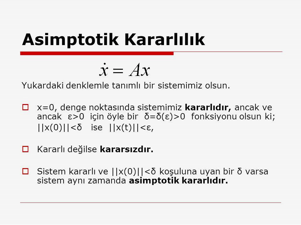 Örnek Çözüm;  R > 0 ise sistem asimptotik kararlıdır.