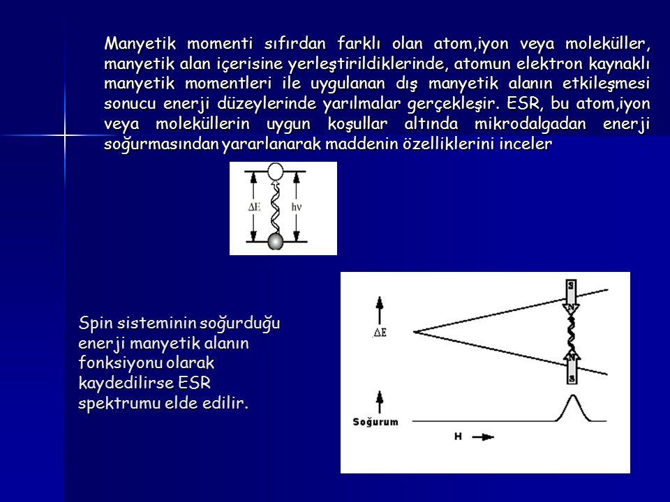 Diamanyetik özellik gösteren polimerik ortamlar, Radyasyon(γ, UV ışınları)' dan yararlanılarak kimyasal bağların kırılması Radyasyon(γ, UV ışınları)' dan yararlanılarak kimyasal bağların kırılması Çiftlenimsiz elektron taşıyan moleküllerin ortama sokulması Çiftlenimsiz elektron taşıyan moleküllerin ortama sokulması yöntemleri ile ESR tekniğine duyarlı hale getirilebilir.