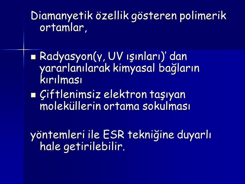 Diamanyetik özellik gösteren polimerik ortamlar, Radyasyon(γ, UV ışınları)' dan yararlanılarak kimyasal bağların kırılması Radyasyon(γ, UV ışınları)'