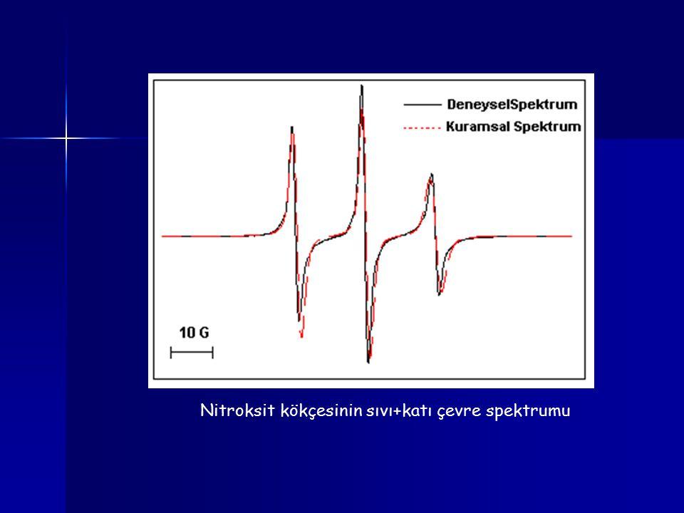 Nitroksit kökçesinin katı çevre spektrumu.