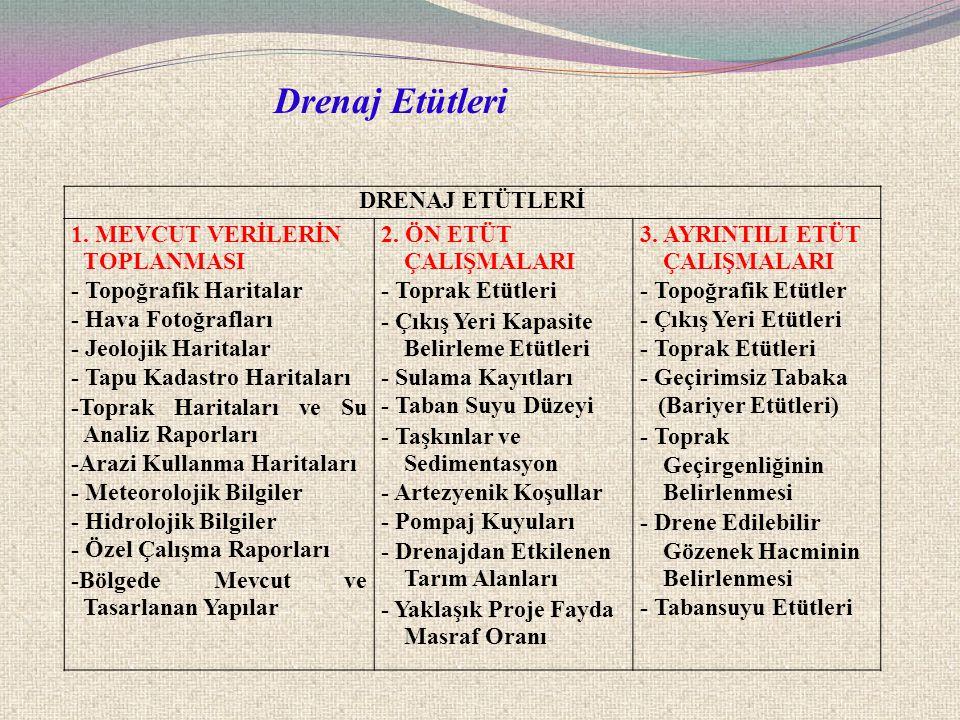 MEVCUT VERİLERİN TOPLANMASI 1.
