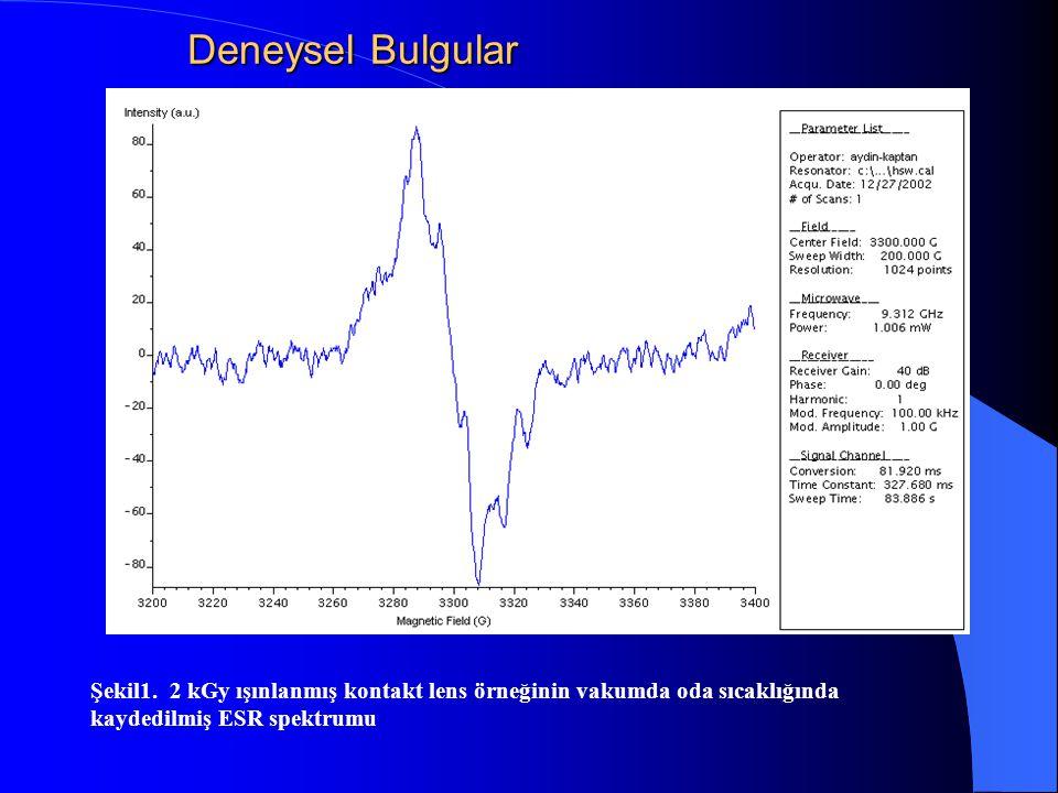 Deneysel Bulgular Şekil1. 2 kGy ışınlanmış kontakt lens örneğinin vakumda oda sıcaklığında kaydedilmiş ESR spektrumu