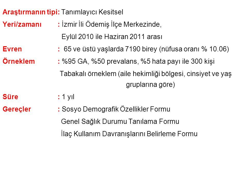Araştırmanın tipi: Tanımlayıcı Kesitsel Yeri/zamanı : İzmir İli Ödemiş İlçe Merkezinde, Eylül 2010 ile Haziran 2011 arası Evren : 65 ve üstü yaşlarda