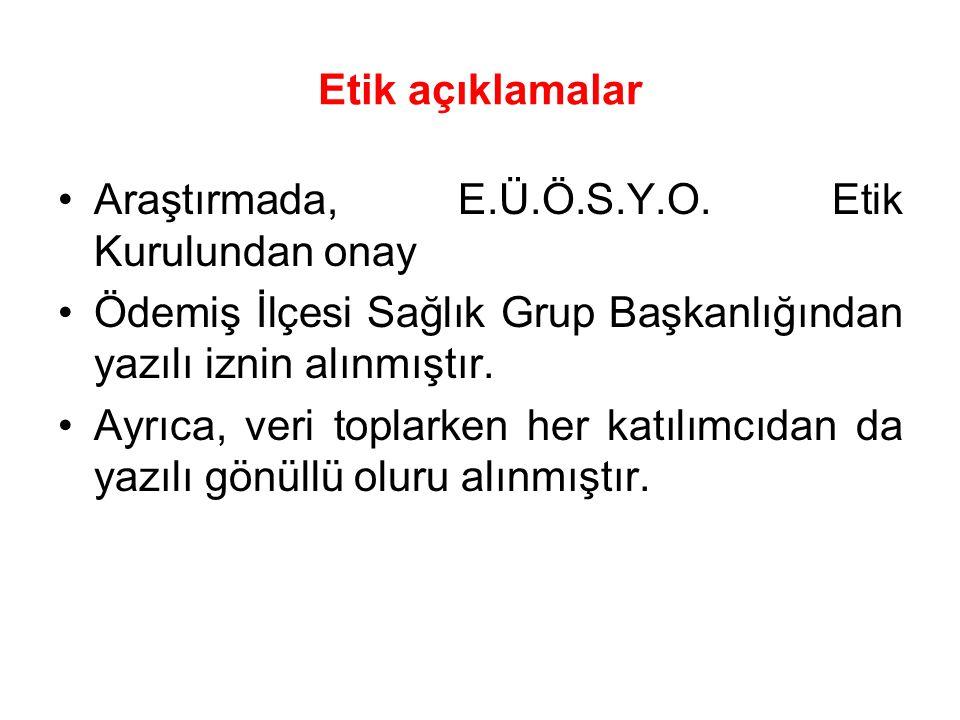 Etik açıklamalar Araştırmada, E.Ü.Ö.S.Y.O.