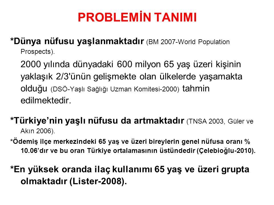 PROBLEMİN TANIMI *Dünya nüfusu yaşlanmaktadır (BM 2007-World Population Prospects). 2000 yılında dünyadaki 600 milyon 65 yaş üzeri kişinin yaklaşık 2/