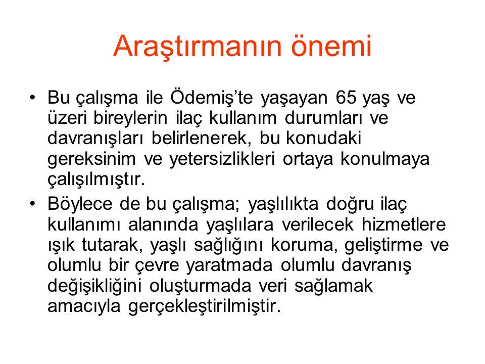 Araştırmanın amacı İzmir İli Ödemiş İlçe Merkezinde yaşayan 65 yaş ve üstü yaşlıların ilaç kullanımına ilişkin bilgi düzeylerini ve davranış kalıplarını saptamaktır.