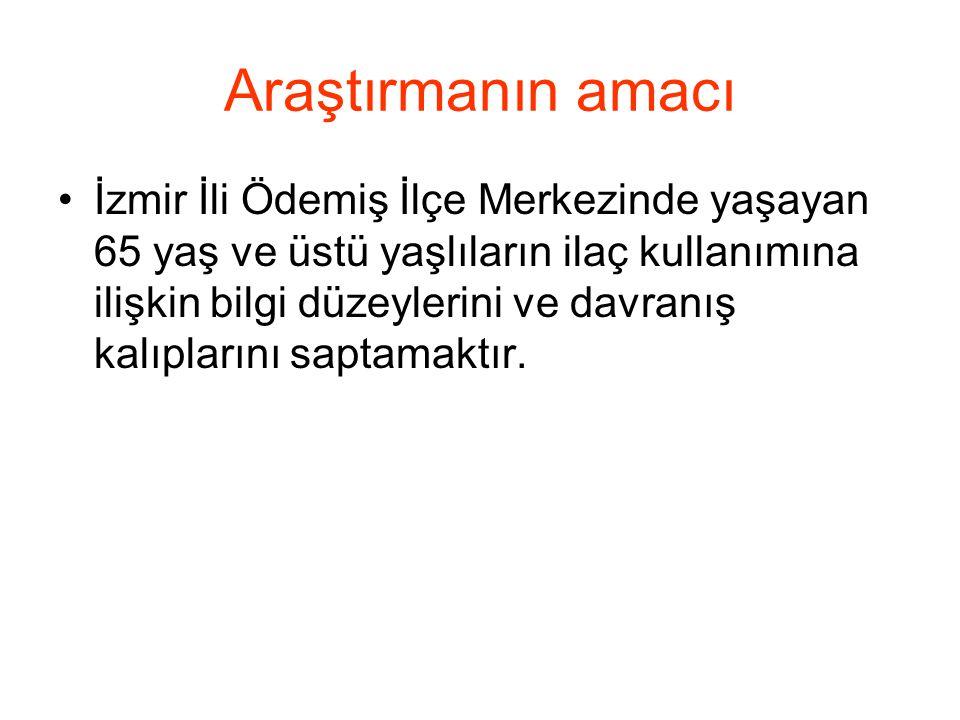 Araştırmanın sınırlılıkları Bu araştırma yalnızca İzmir İli Ödemiş İlçe Merkezi ile sınırlıdır ve ancak benzer nitelikteki bireylere genellenebilir.