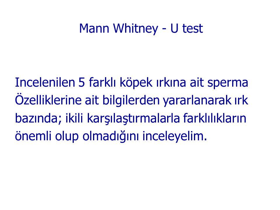 Mann Whitney - U test Incelenilen 5 farklı köpek ırkına ait sperma Özelliklerine ait bilgilerden yararlanarak ırk bazında; ikili karşılaştırmalarla fa
