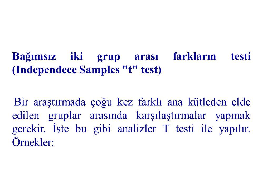 Bağımsız iki grup arası farkların testi (Independece Samples