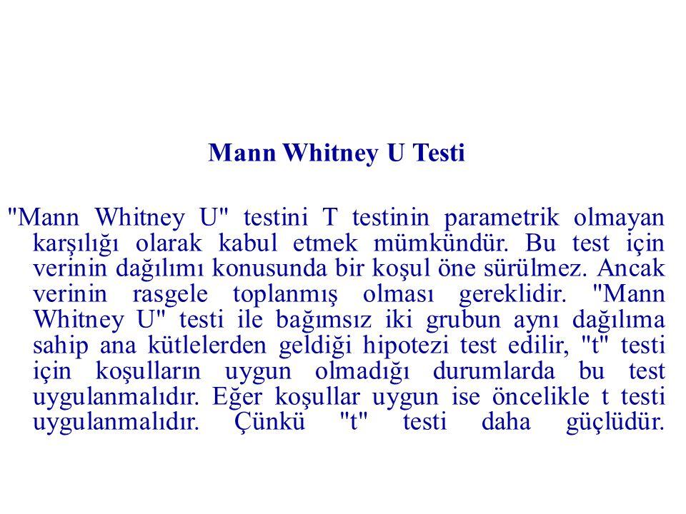 PARAMETRİK OLMAYAN ANALİZ TEKNİKLERİ Mann Whitney U Testi