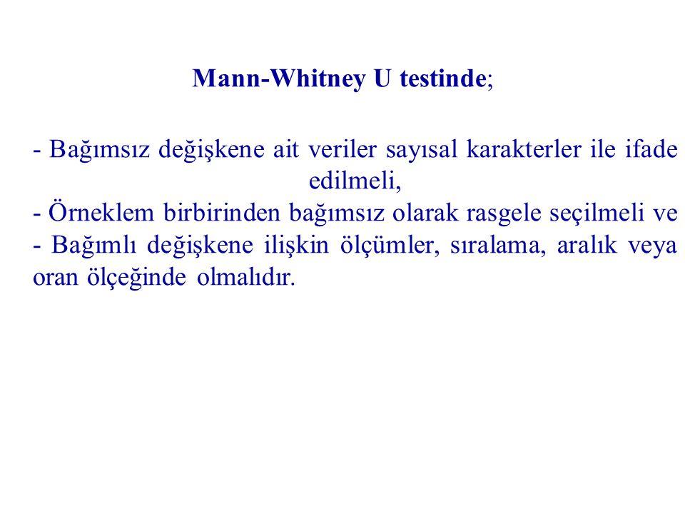 Mann-Whitney U testinde; - Bağımsız değişkene ait veriler sayısal karakterler ile ifade edilmeli, - Örneklem birbirinden bağımsız olarak rasgele seçil