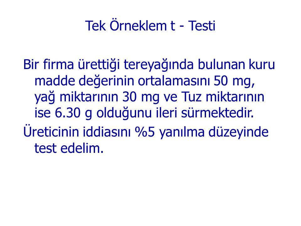 Tek Örneklem t - Testi Bir firma ürettiği tereyağında bulunan kuru madde değerinin ortalamasını 50 mg, yağ miktarının 30 mg ve Tuz miktarının ise 6.30