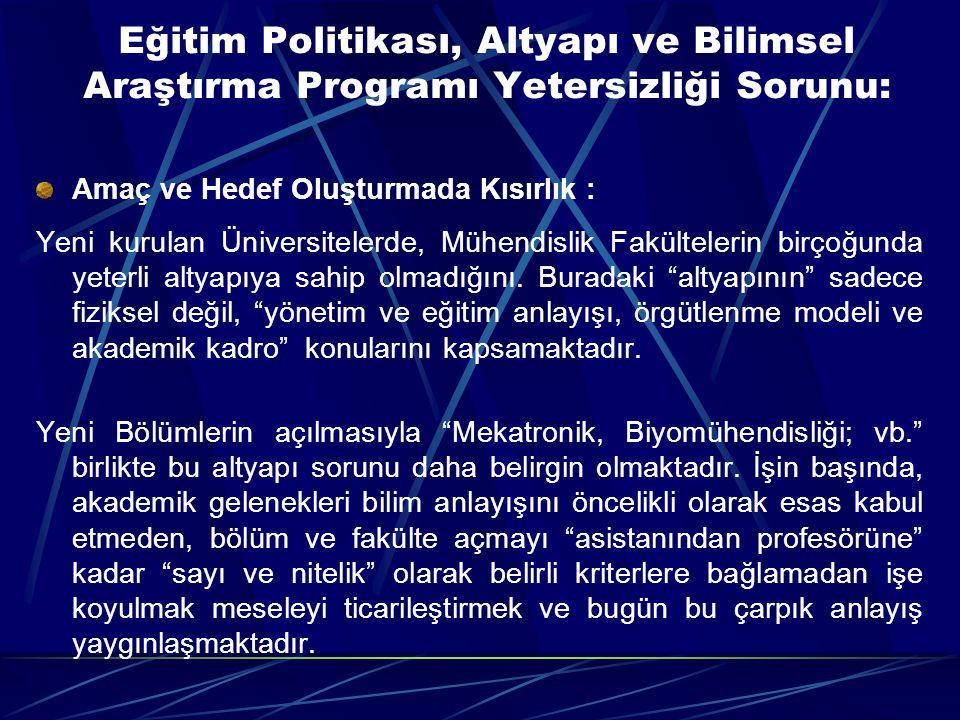 Eğitim Politikası, Altyapı ve Bilimsel Araştırma Programı Yetersizliği Sorunu: Amaç ve Hedef Oluşturmada Kısırlık : Yeni kurulan Üniversitelerde, Mühe
