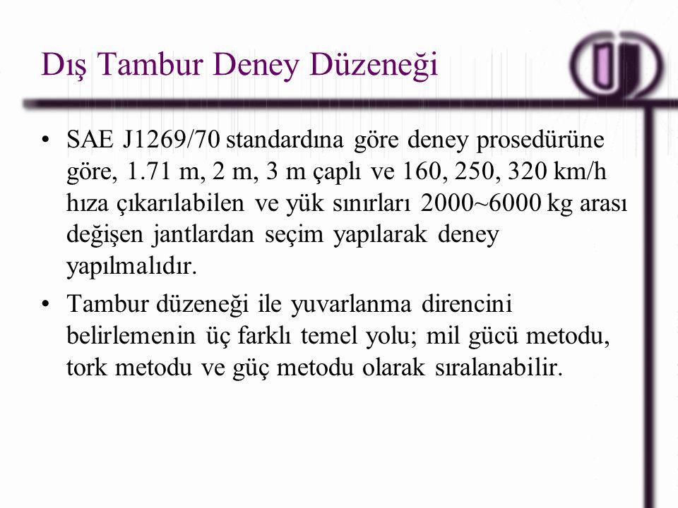 Dış Tambur Deney Düzeneği SAE J1269/70 standardına göre deney prosedürüne göre, 1.71 m, 2 m, 3 m çaplı ve 160, 250, 320 km/h hıza çıkarılabilen ve yük sınırları 2000~6000 kg arası değişen jantlardan seçim yapılarak deney yapılmalıdır.
