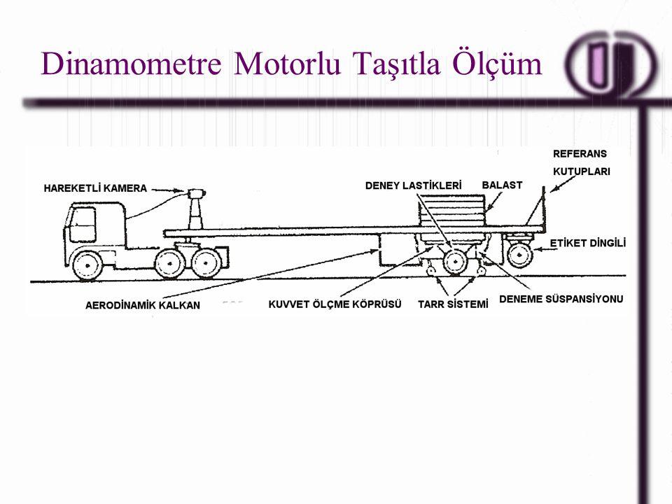 Dinamometre Motorlu Taşıtla Ölçüm