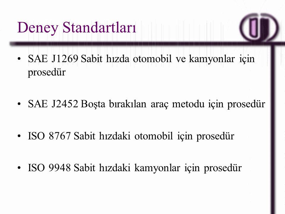 Deney Standartları SAE J1269 Sabit hızda otomobil ve kamyonlar için prosedür SAE J2452 Boşta bırakılan araç metodu için prosedür ISO 8767 Sabit hızdaki otomobil için prosedür ISO 9948 Sabit hızdaki kamyonlar için prosedür