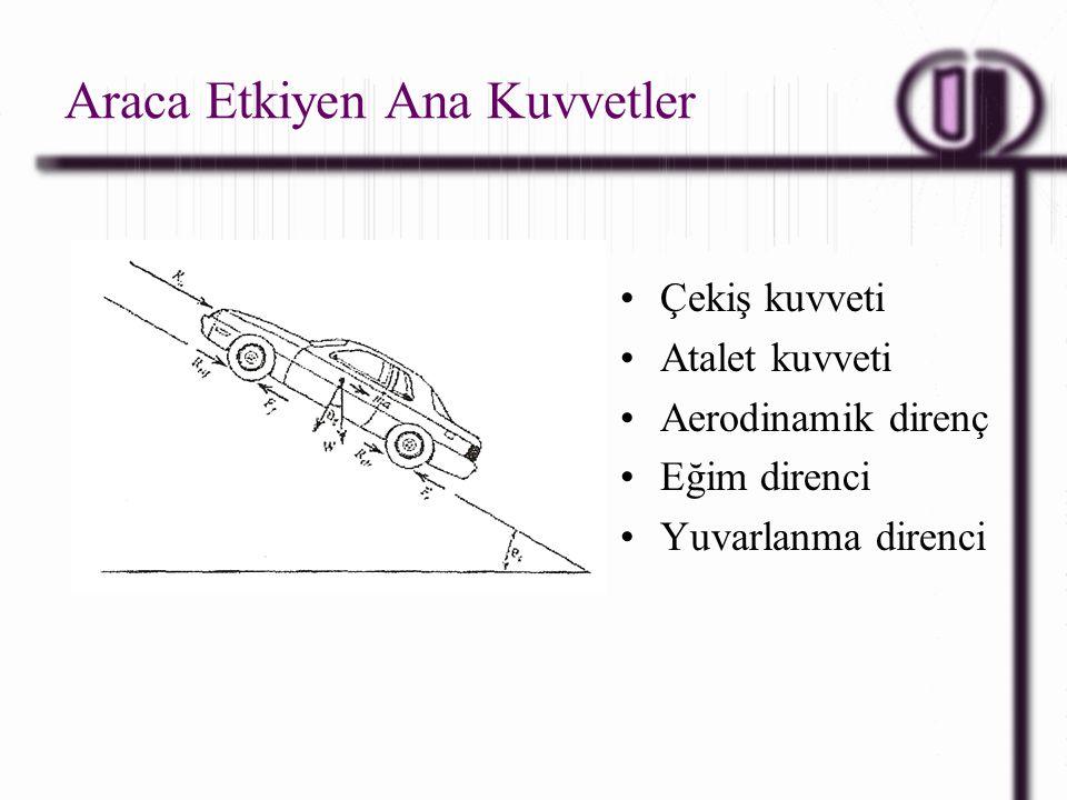 Araca Etkiyen Ana Kuvvetler Çekiş kuvveti Atalet kuvveti Aerodinamik direnç Eğim direnci Yuvarlanma direnci