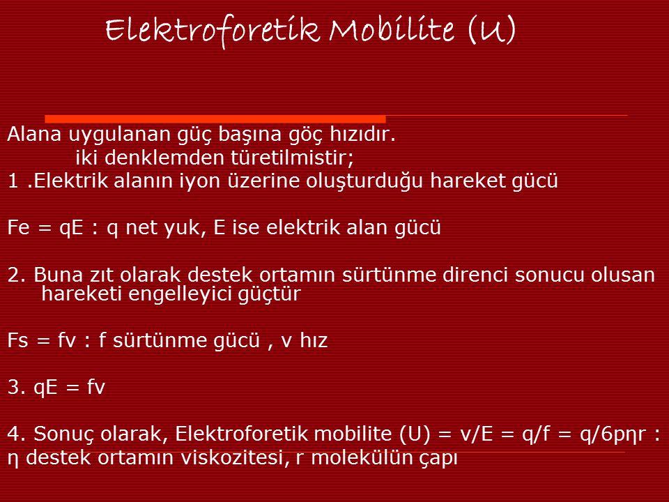 Elektroforetik Mobilite (U) Alana uygulanan güç başına göç hızıdır. iki denklemden türetilmistir; 1.Elektrik alanın iyon üzerine oluşturduğu hareket g